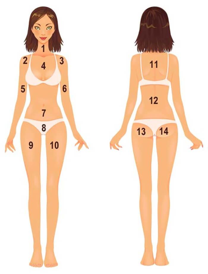 Cosa dicono i brufoli su varie parti del corpo