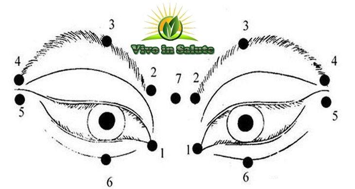 Migliorare la vista e sbarazzarsi di occhiali