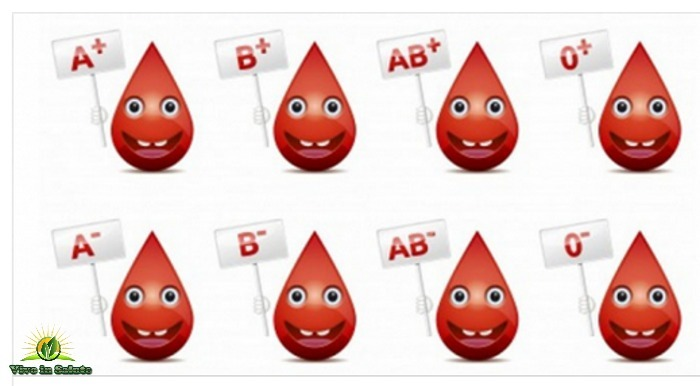 Carattere e talenti attraverso il tuo gruppo sanguigno