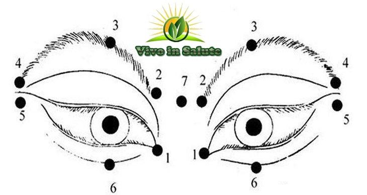 Migliorare-la-vista-e-sbarazzarsi-di-occhiali