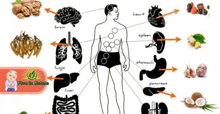 Pulizia dell'intestino