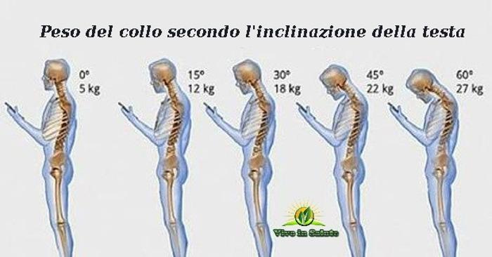 sindrome-da-smartphone